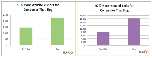 5 Ways to Earn More Links with Great Content (or, How to Avoid Getting Punched in the Face by Google)