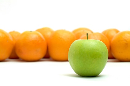 Are you differentiating your company from your competitors?