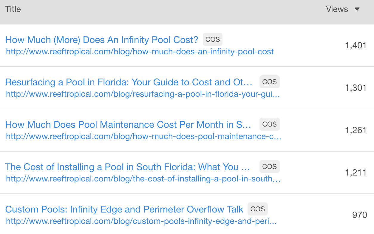 Reef Tropical Pools and Landscaping blog posts about cost