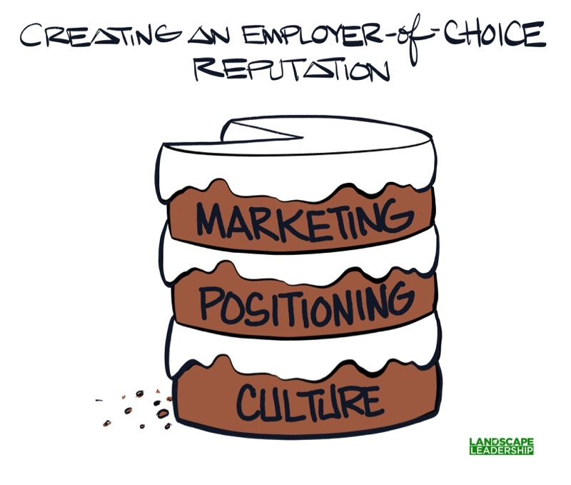 3 ingredients for an employer-of-choice reputation