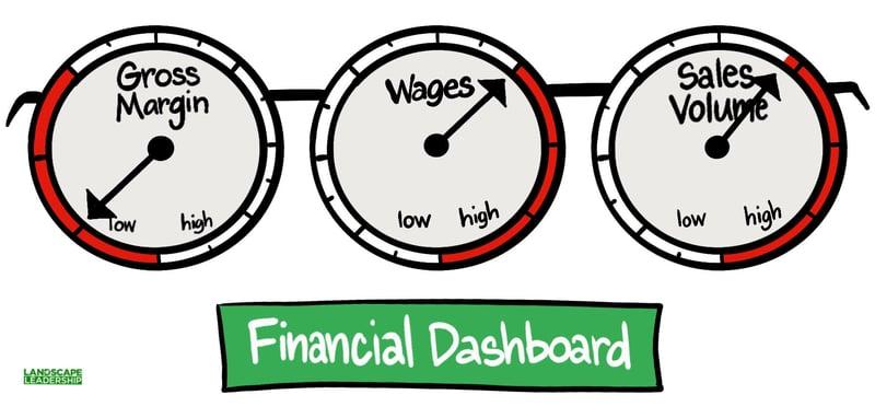 financial dashboard illustration