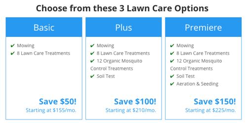landscape maintenance cost