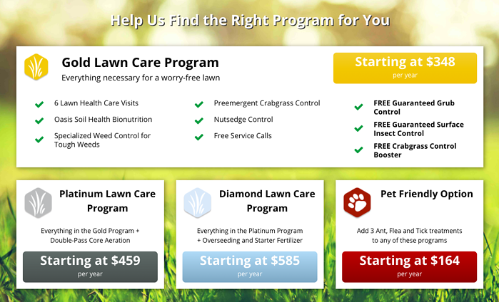 oasis turf and tree lawn care pricing